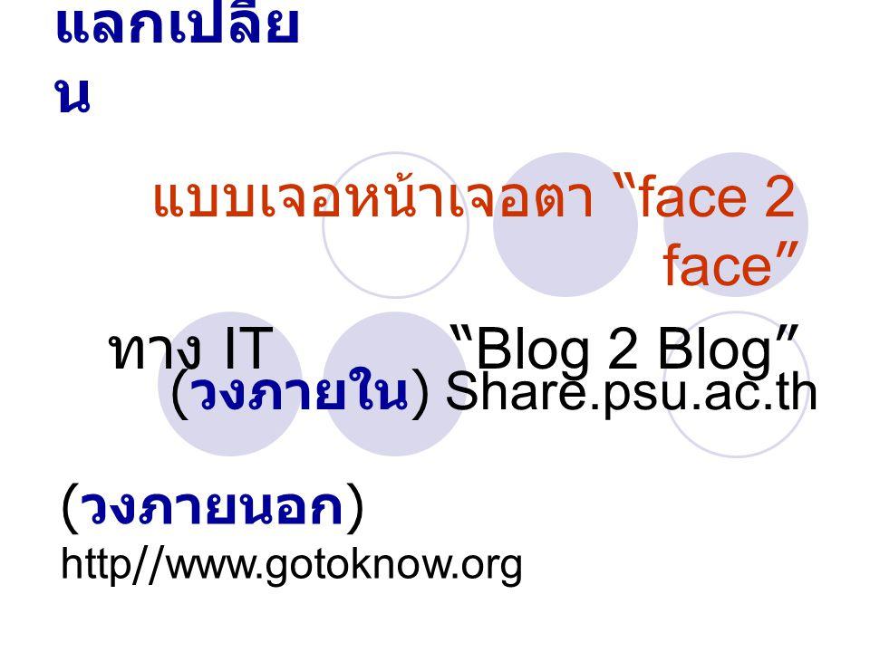แบบเจอหน้าเจอตา face 2 face ทาง IT Blog 2 Blog