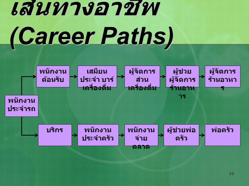 เส้นทางอาชีพ (Career Paths)