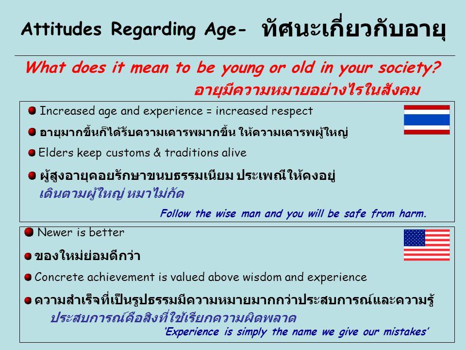 ทัศนะเกี่ยวกับอายุ Attitudes Regarding Age-