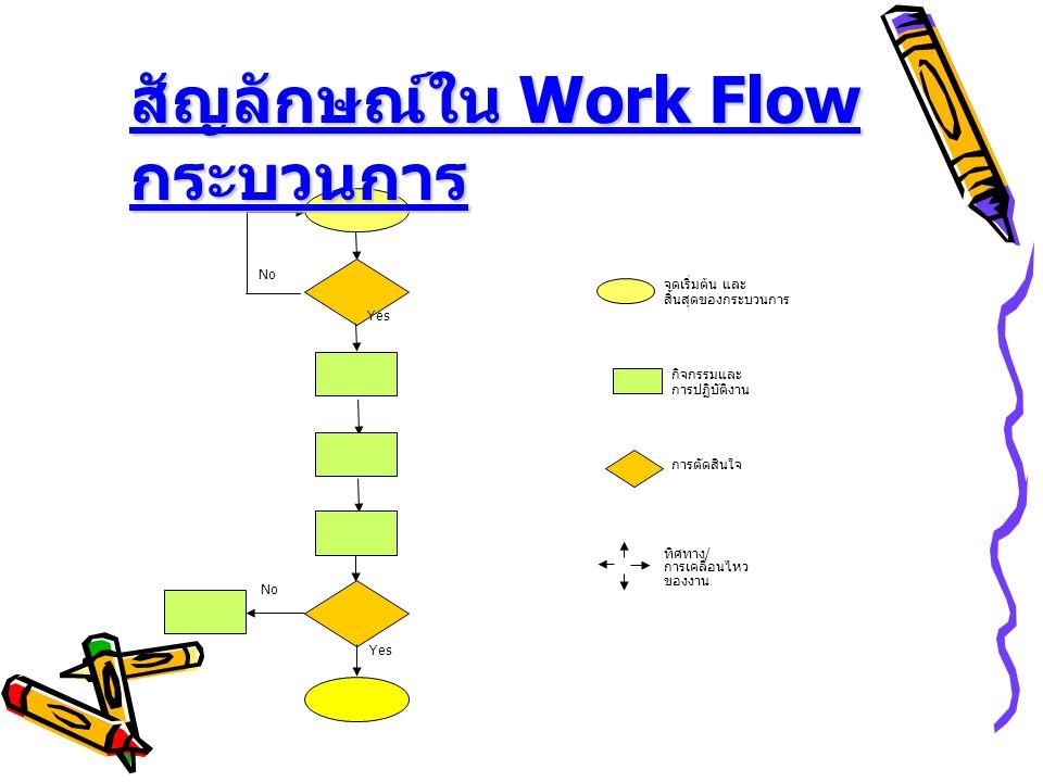 สัญลักษณ์ใน Work Flow กระบวนการ