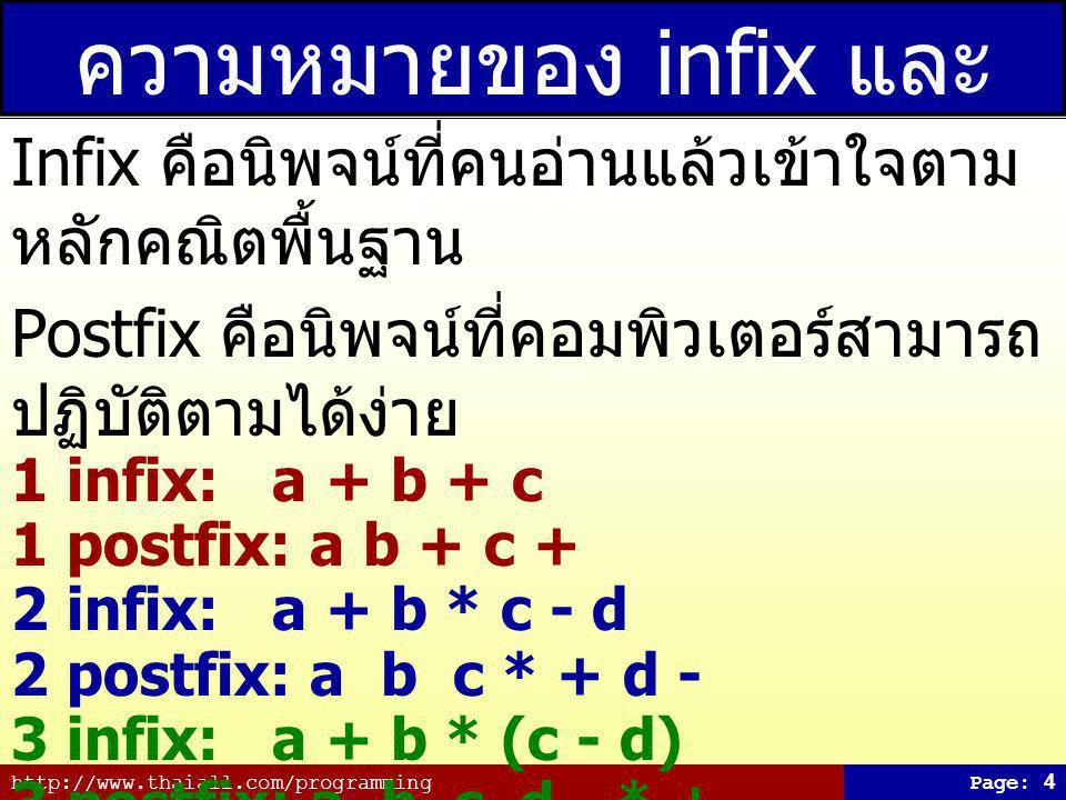 ความหมายของ infix และ postfix