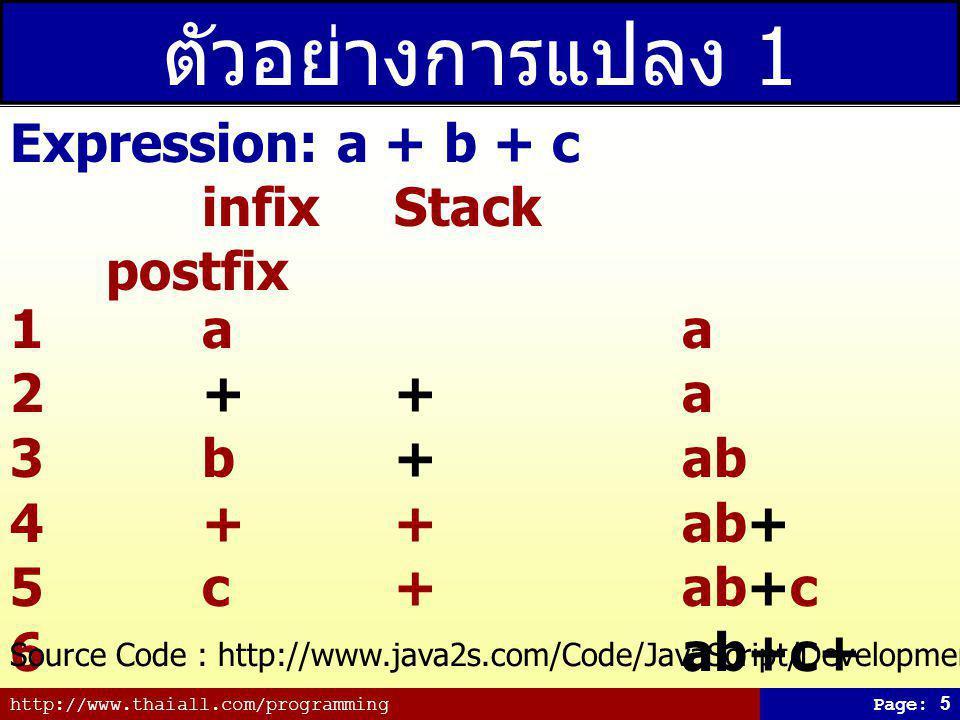 ตัวอย่างการแปลง 1 Expression: a + b + c infix Stack postfix 1 a a
