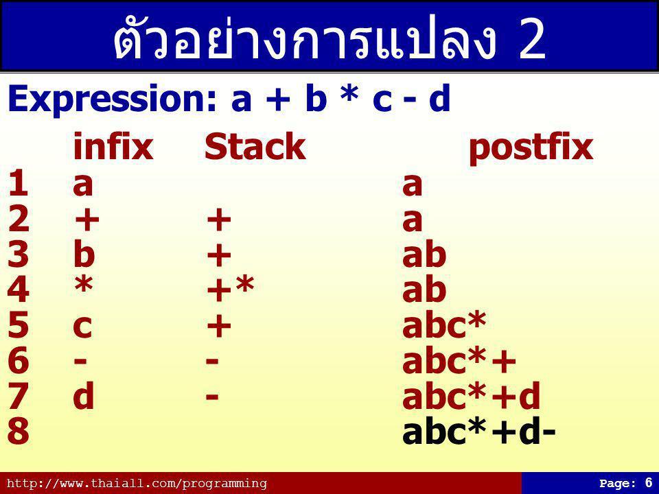 ตัวอย่างการแปลง 2 Expression: a + b * c - d infix Stack postfix 1 a a