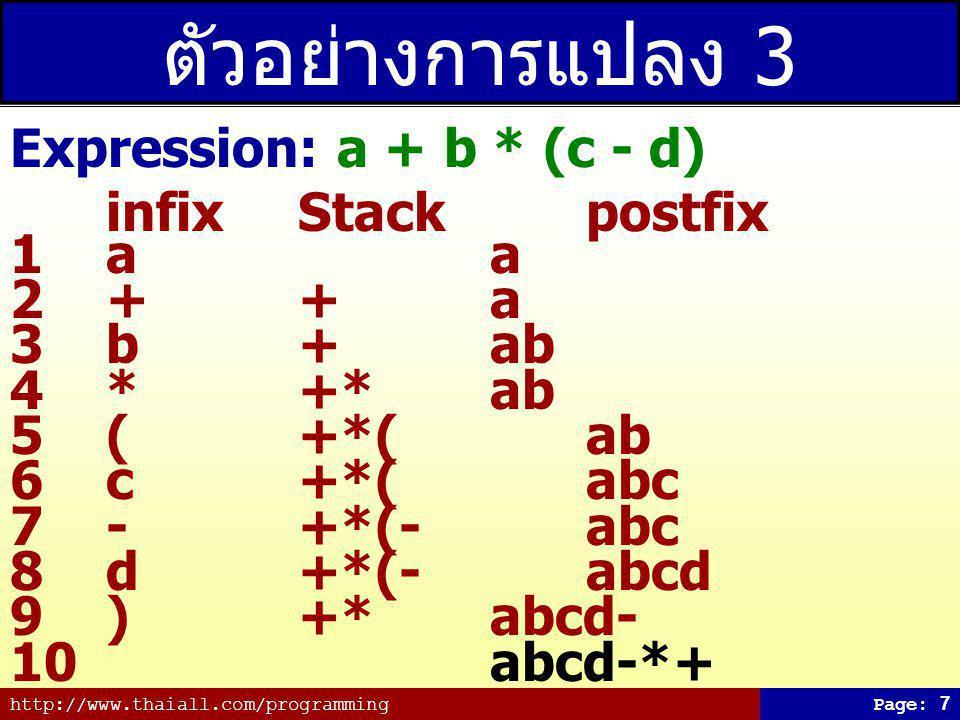 ตัวอย่างการแปลง 3 Expression: a + b * (c - d) infix Stack postfix