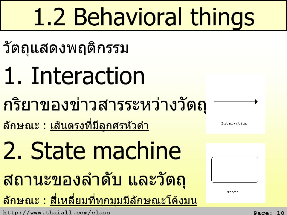 1.2 Behavioral things 1. Interaction 2. State machine