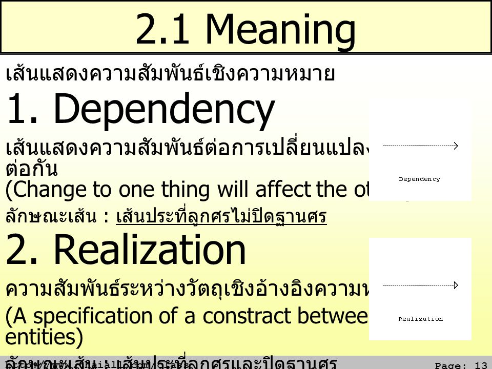 2.1 Meaning 1. Dependency 2. Realization