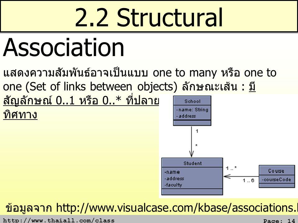 2.2 Structural Association