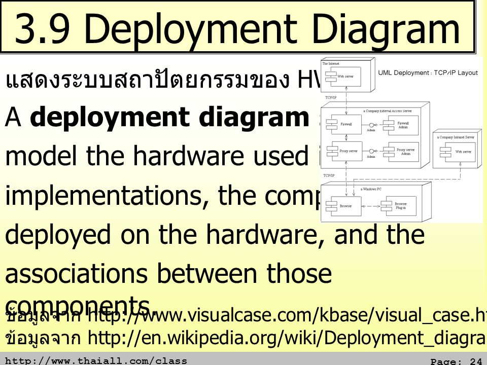 3.9 Deployment Diagram A deployment diagram serves to