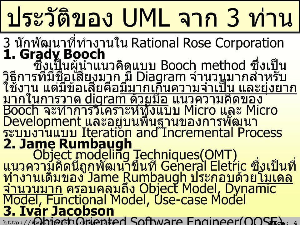 ประวัติของ UML จาก 3 ท่าน