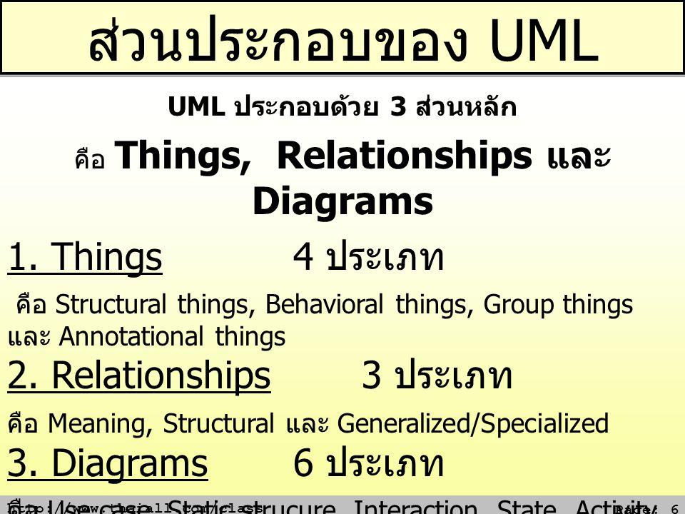 UML ประกอบด้วย 3 ส่วนหลัก