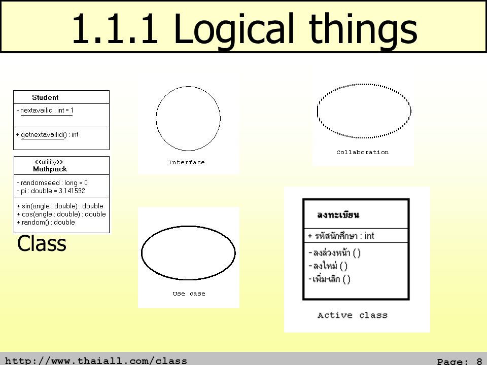 1.1.1 Logical things Class