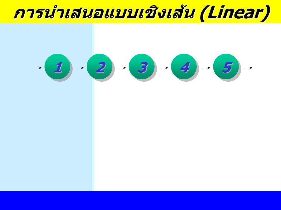 การนำเสนอแบบเชิงเส้น (Linear)