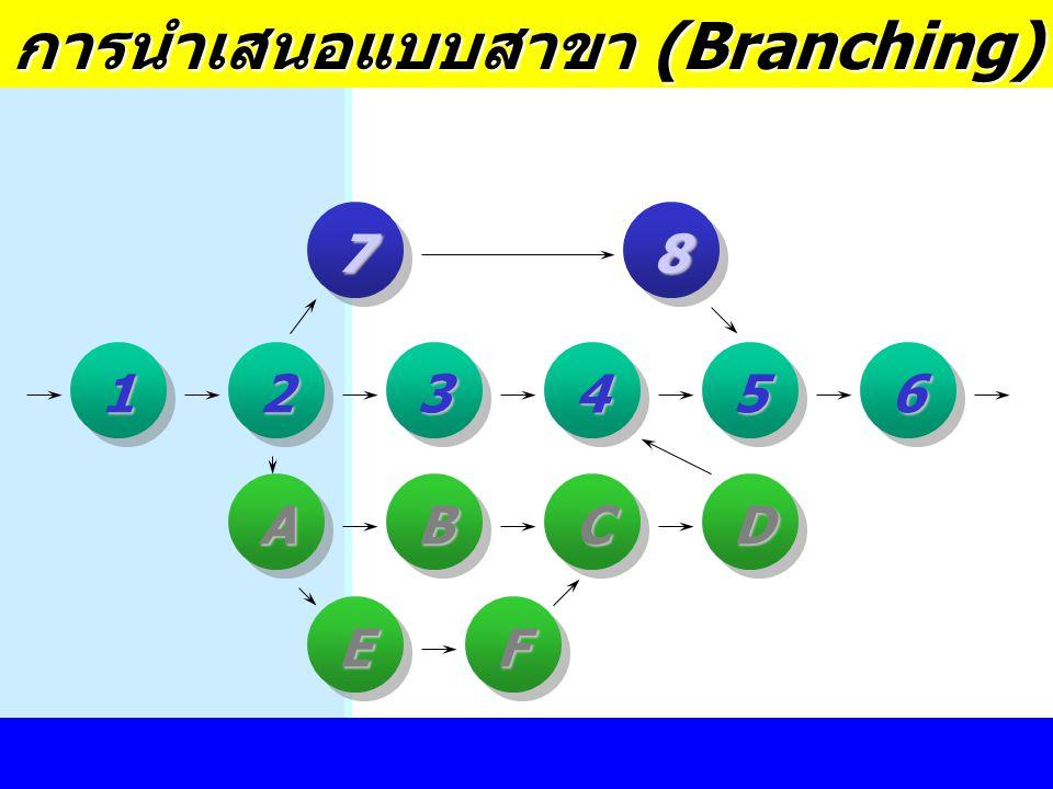 การนำเสนอแบบสาขา (Branching)