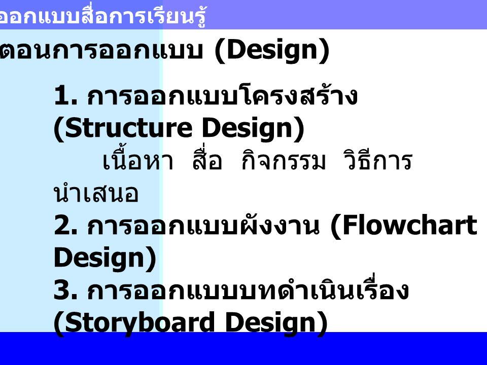 2. ขั้นตอนการออกแบบ (Design)