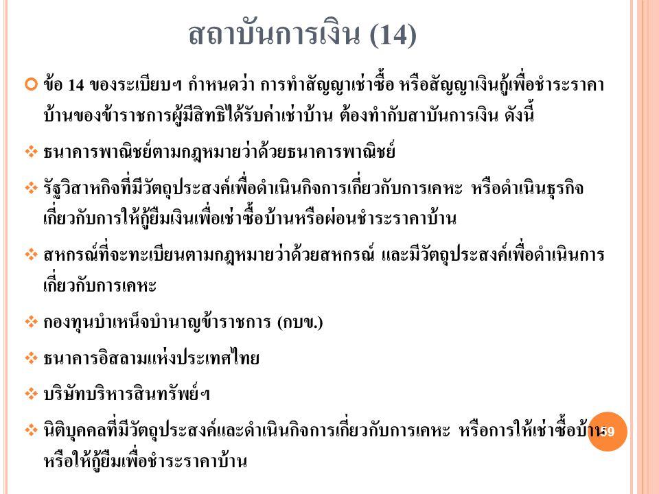 สถาบันการเงิน (14)