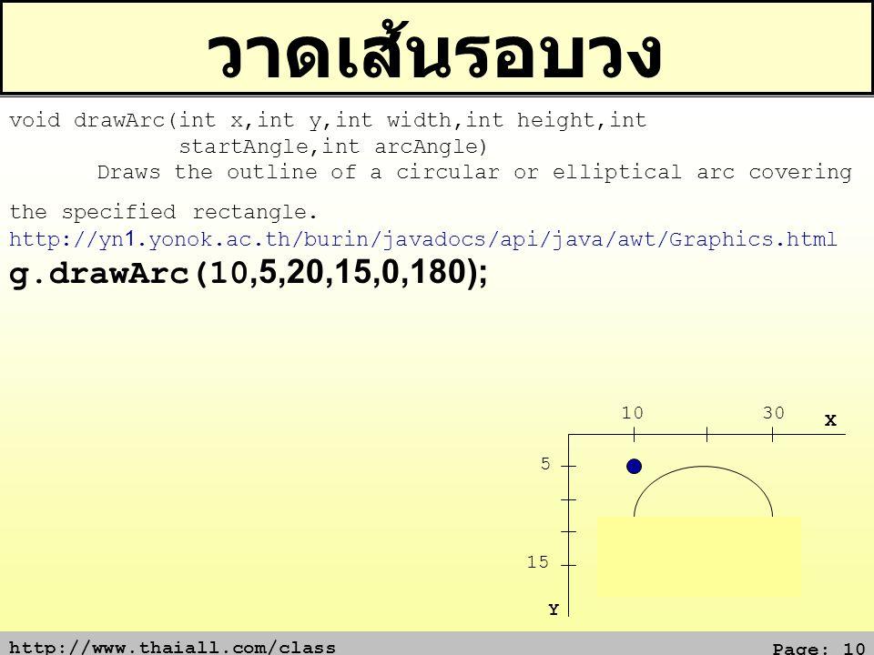 วาดเส้นรอบวง g.drawArc(10,5,20,15,0,180);