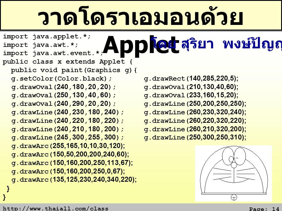 วาดโดราเอมอนด้วย Applet