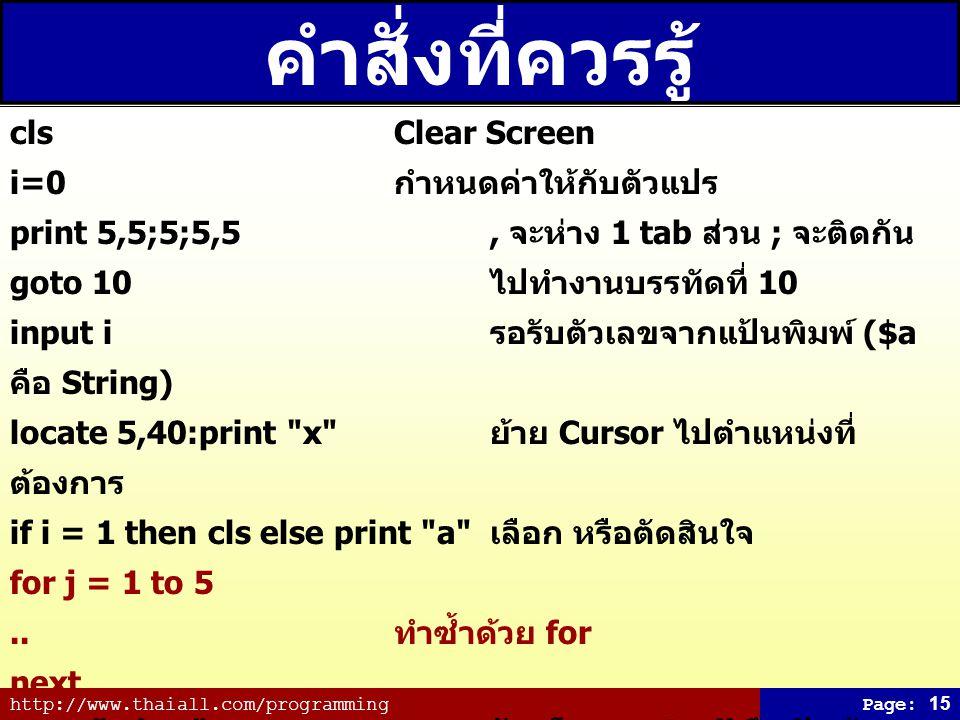 คำสั่งที่ควรรู้ cls Clear Screen i=0 กำหนดค่าให้กับตัวแปร