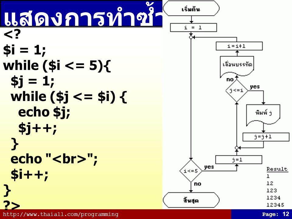 แสดงการทำซ้ำซ้อนกัน < $i = 1; while ($i <= 5){ $j = 1;