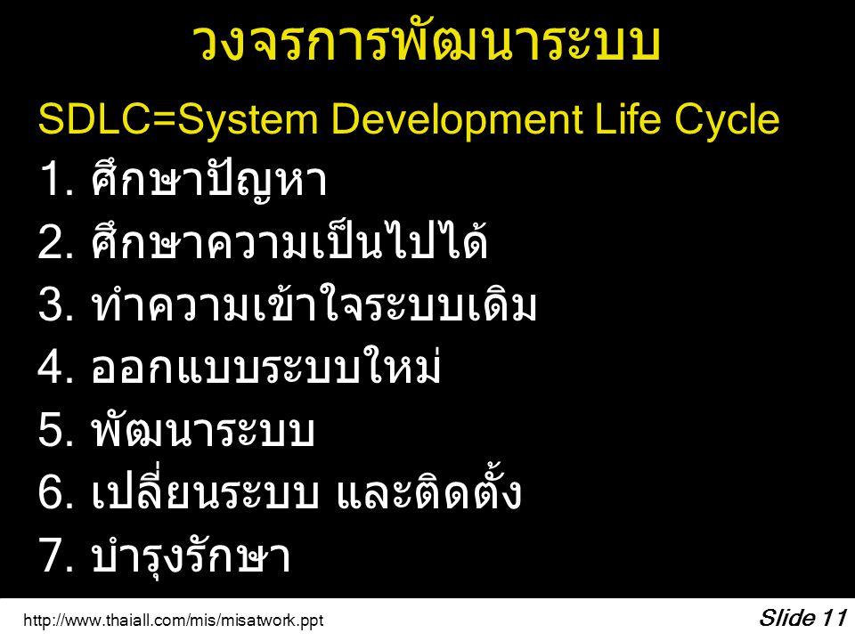 วงจรการพัฒนาระบบ 1. ศึกษาปัญหา 2. ศึกษาความเป็นไปได้