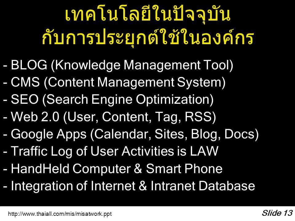 เทคโนโลยีในปัจจุบัน กับการประยุกต์ใช้ในองค์กร