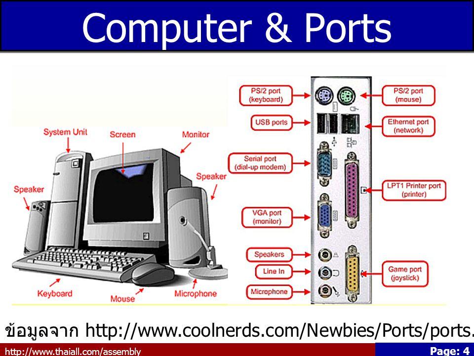 Computer & Ports ข้อมูลจาก http://www.coolnerds.com/Newbies/Ports/ports.htm