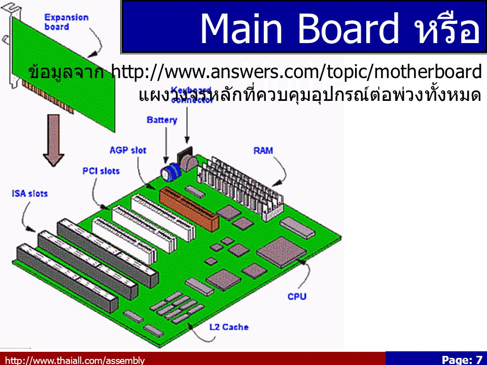 Main Board หรือ Mother Board