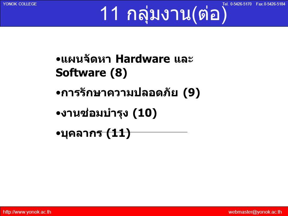 11 กลุ่มงาน(ต่อ) แผนจัดหา Hardware และ Software (8)