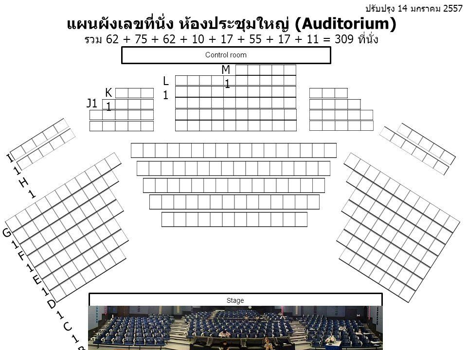 ปรับปรุง 14 มกราคม 2557 แผนผังเลขที่นั่ง ห้องประชุมใหญ่ (Auditorium) รวม 62 + 75 + 62 + 10 + 17 + 55 + 17 + 11 = 309 ที่นั่ง.