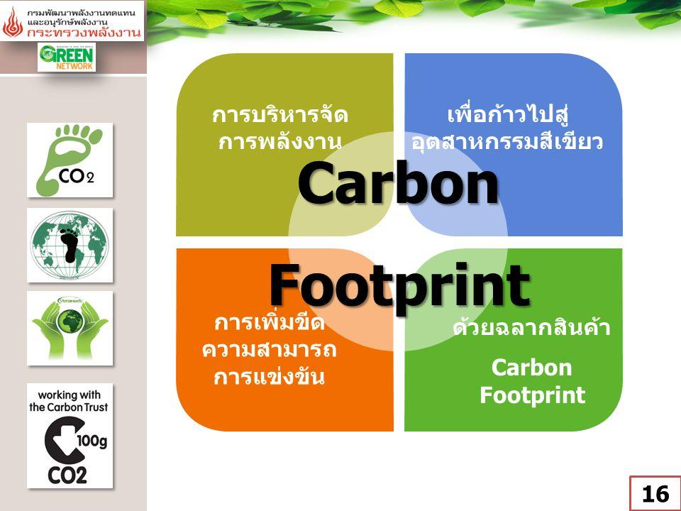 Carbon Footprint การบริหารจัดการพลังงาน