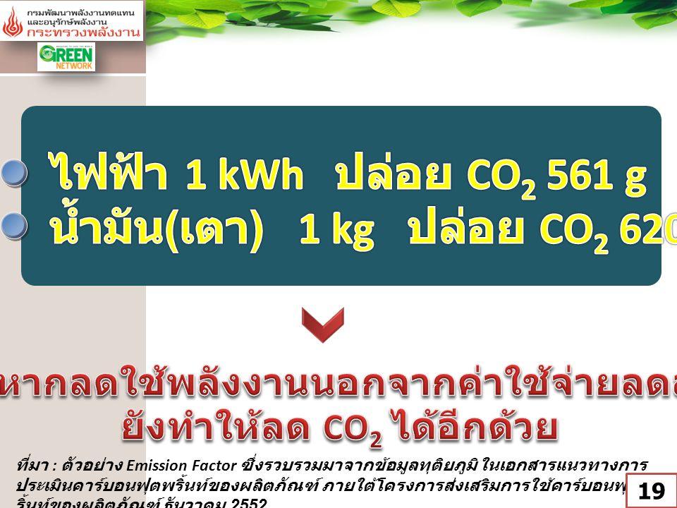 น้ำมัน(เตา) 1 kg ปล่อย CO2 620 g
