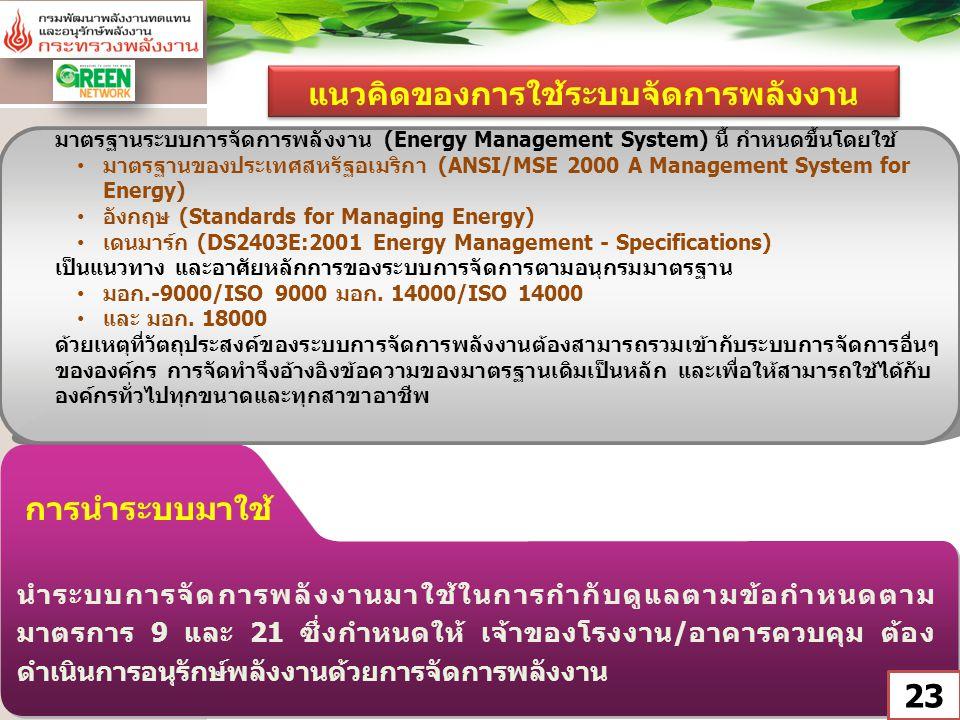 แนวคิดของการใช้ระบบจัดการพลังงาน