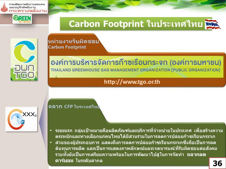 Carbon Footprint ในประเทศไทย