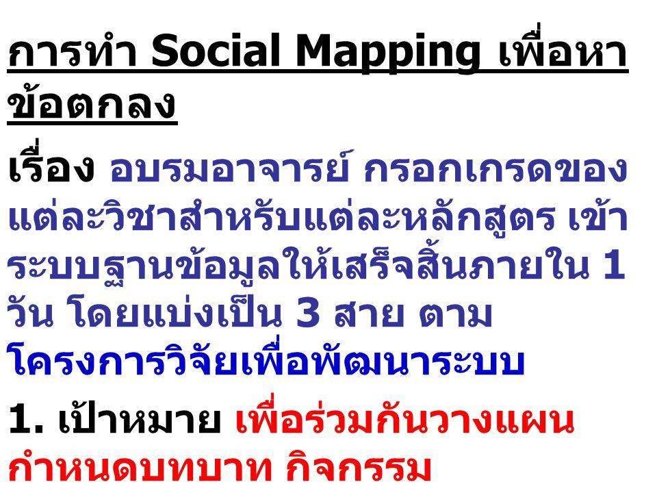 การทำ Social Mapping เพื่อหาข้อตกลง