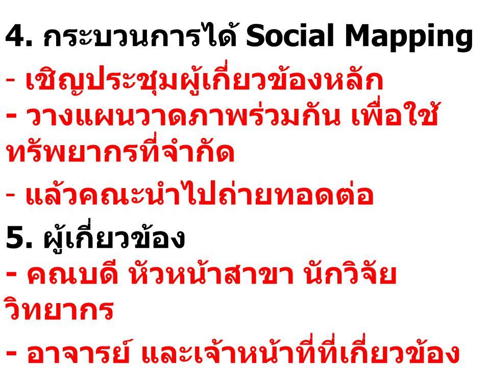 4. กระบวนการได้ Social Mapping