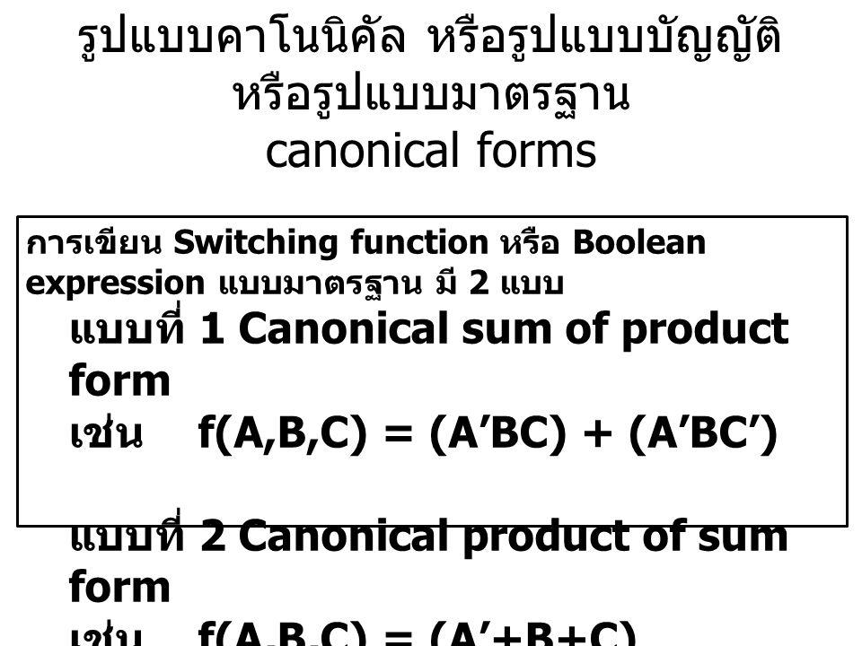 รูปแบบคาโนนิคัล หรือรูปแบบบัญญัติ หรือรูปแบบมาตรฐาน canonical forms