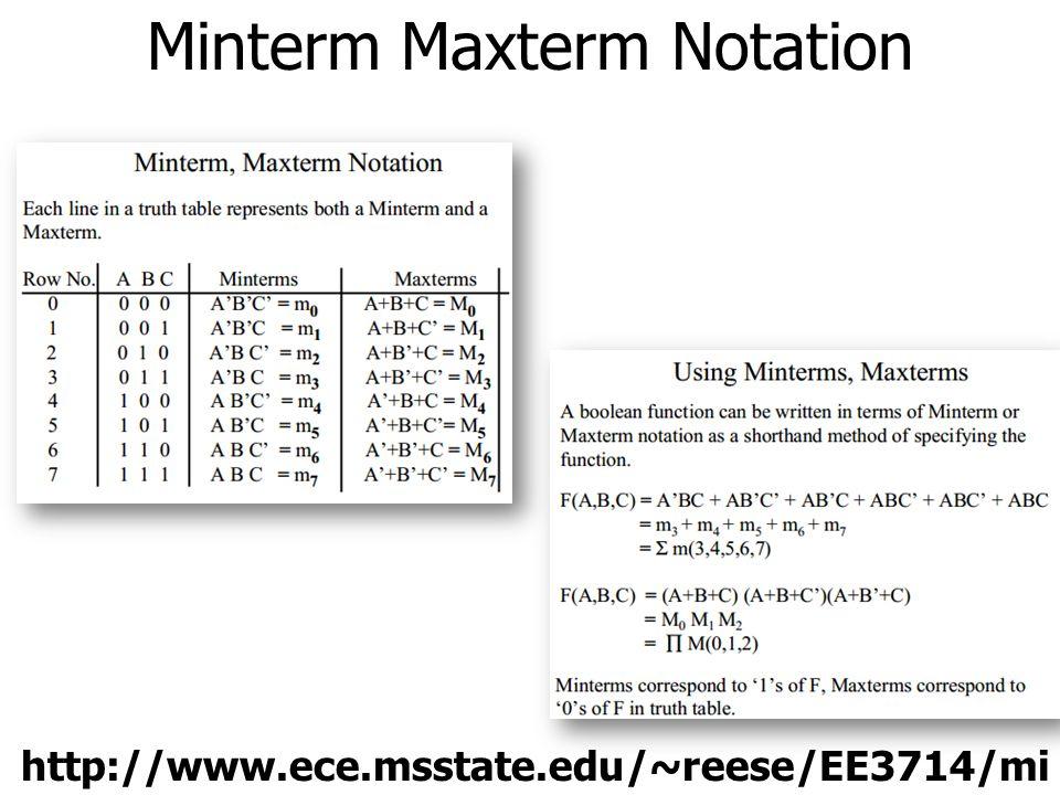 Minterm Maxterm Notation