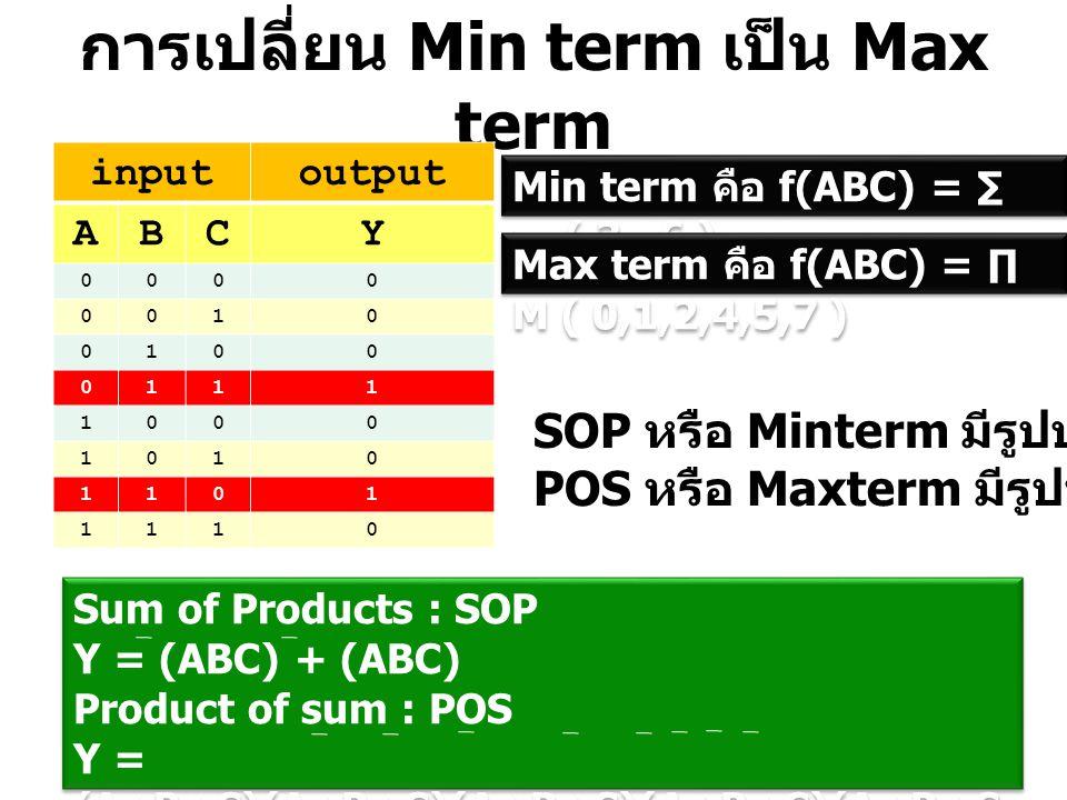 การเปลี่ยน Min term เป็น Max term