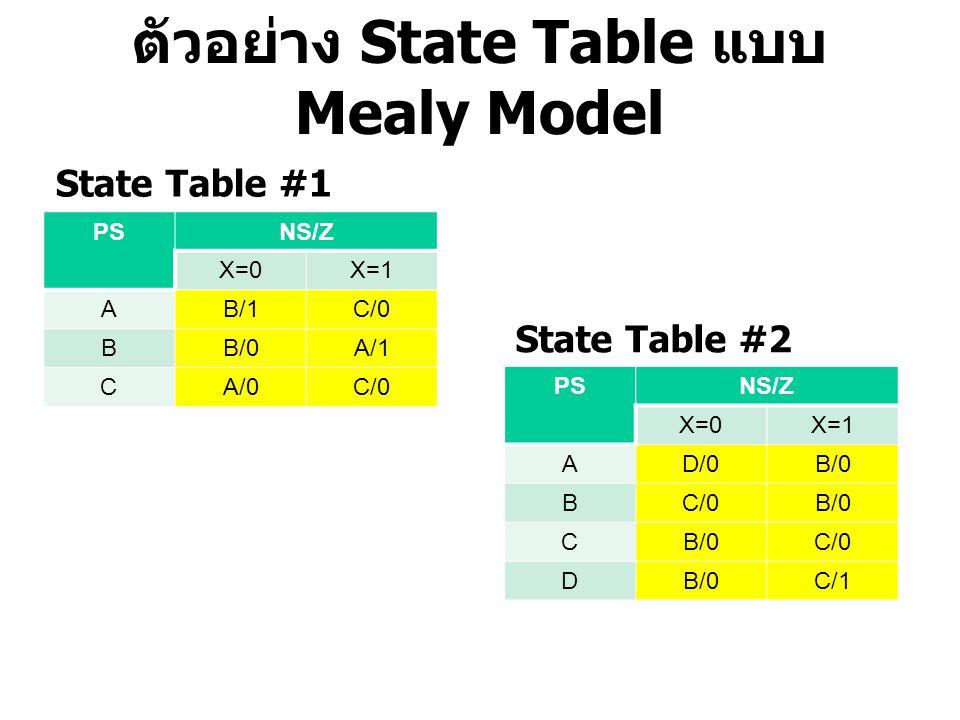 ตัวอย่าง State Table แบบ Mealy Model