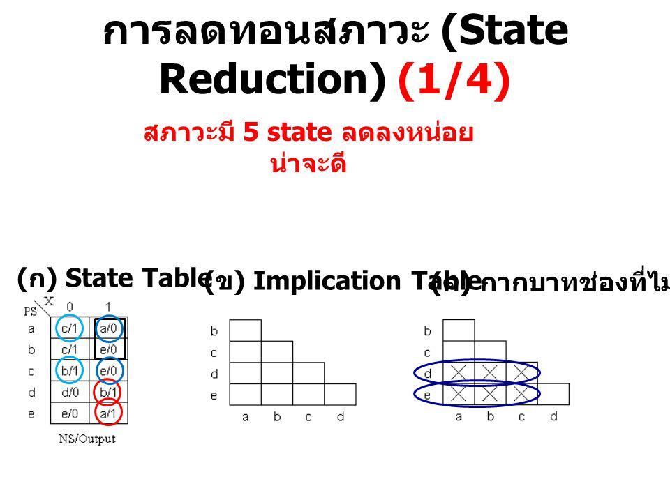การลดทอนสภาวะ (State Reduction) (1/4)