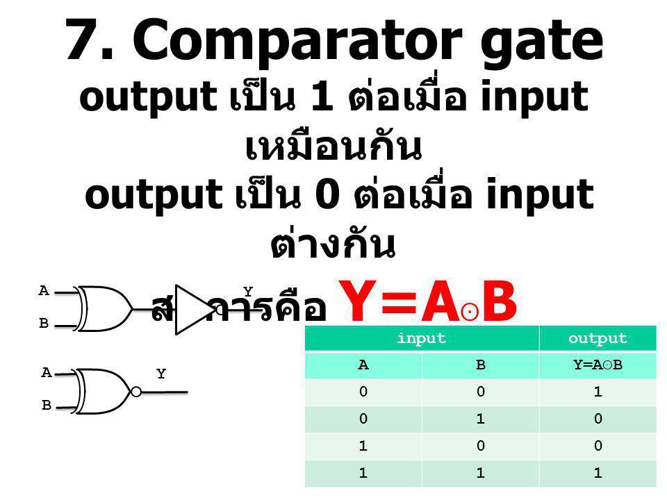 7. Comparator gate output เป็น 1 ต่อเมื่อ input เหมือนกัน output เป็น 0 ต่อเมื่อ input ต่างกัน สมการคือ Y=AʘB