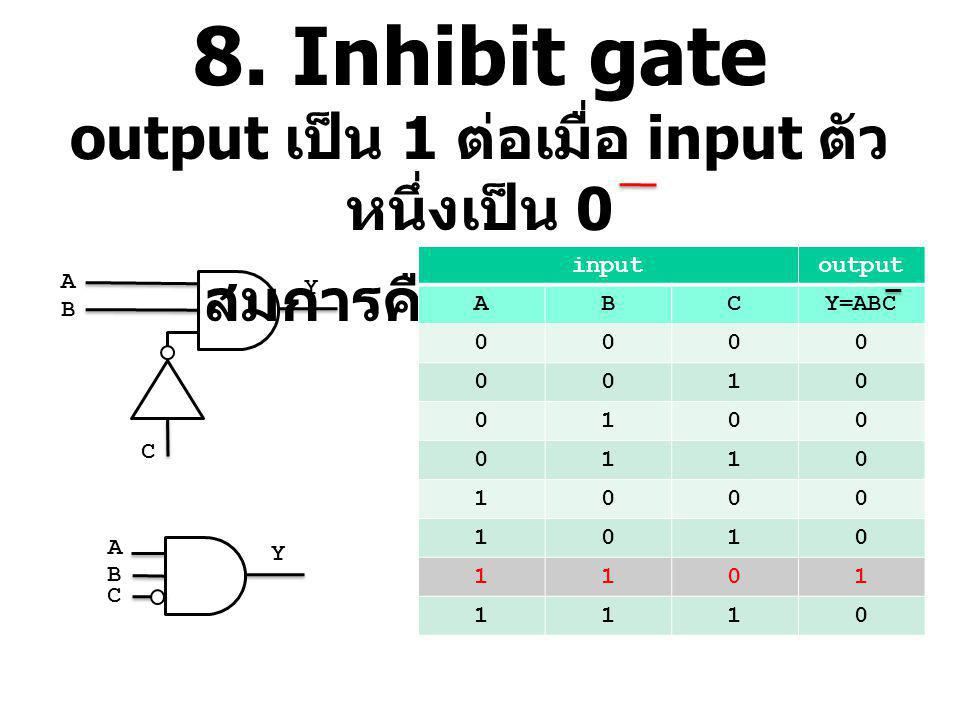 8. Inhibit gate output เป็น 1 ต่อเมื่อ input ตัวหนึ่งเป็น 0 สมการคือ Y=ABC