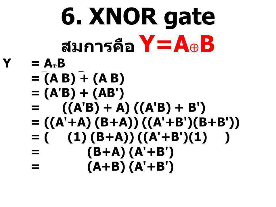 6. XNOR gate สมการคือ Y=AB