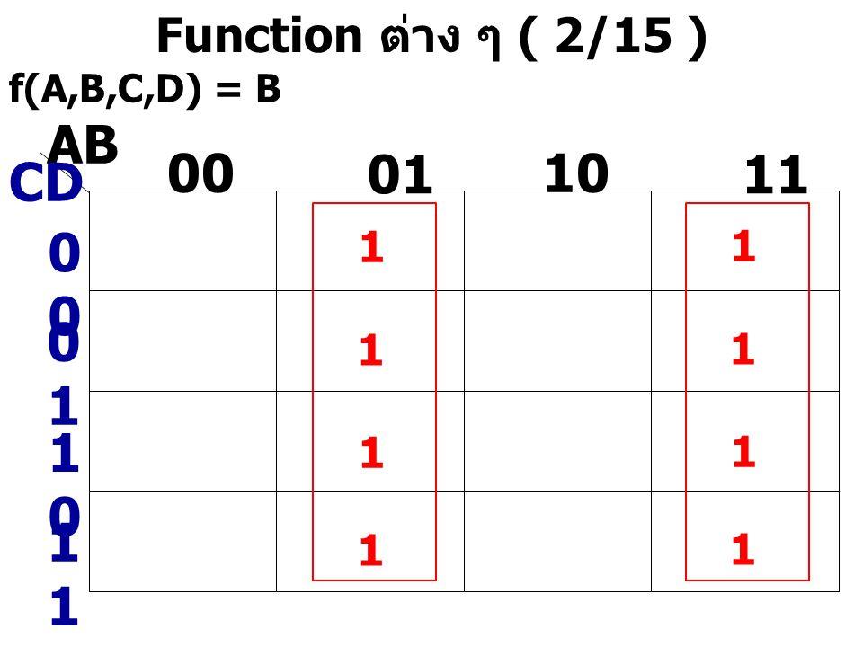 AB 00 01 10 11 CD 00 01 10 11 Function ต่าง ๆ ( 2/15 ) 1 1 1 1 1 1 1 1
