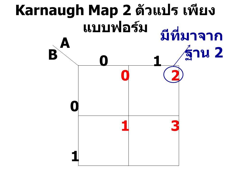Karnaugh Map 2 ตัวแปร เพียงแบบฟอร์ม