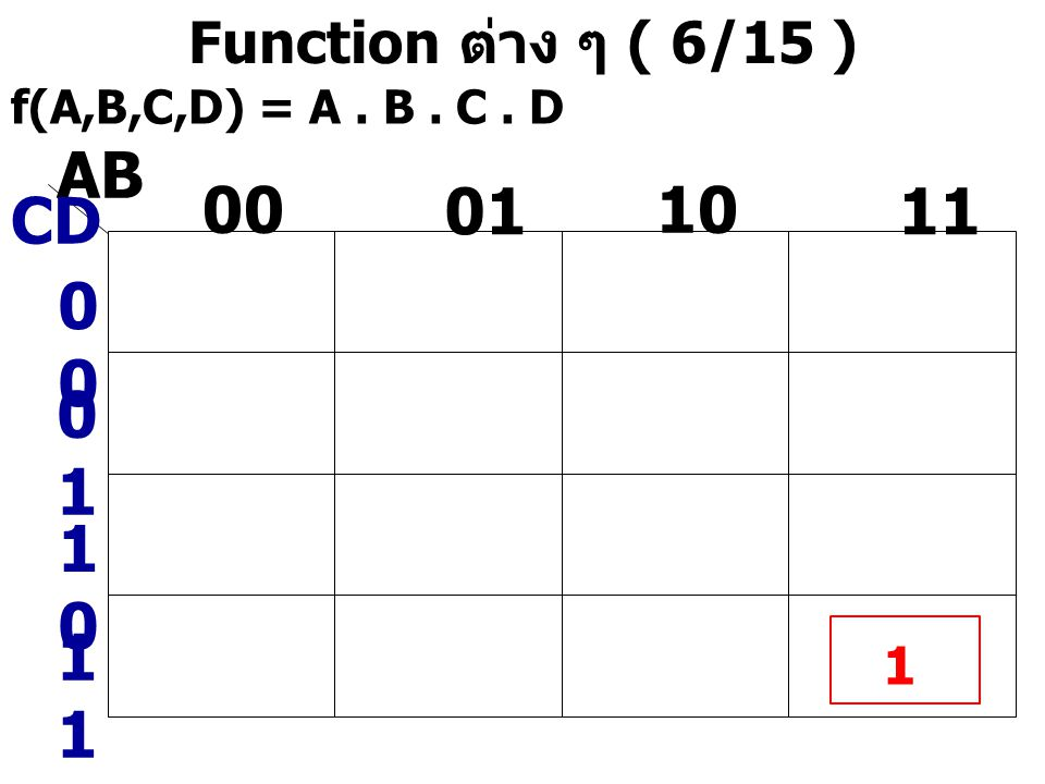 AB 00 01 10 11 CD 00 01 10 11 Function ต่าง ๆ ( 6/15 ) 1