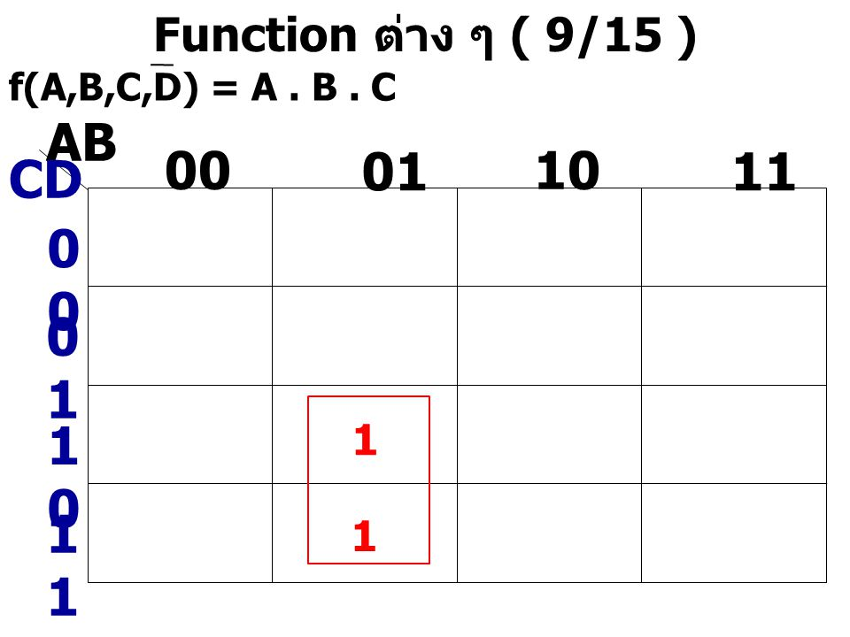 AB 00 01 10 11 CD 00 01 10 11 Function ต่าง ๆ ( 9/15 ) 1 1