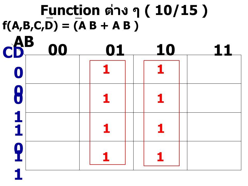 AB 00 01 10 11 CD 00 01 10 11 Function ต่าง ๆ ( 10/15 ) 1 1 1 1 1 1 1