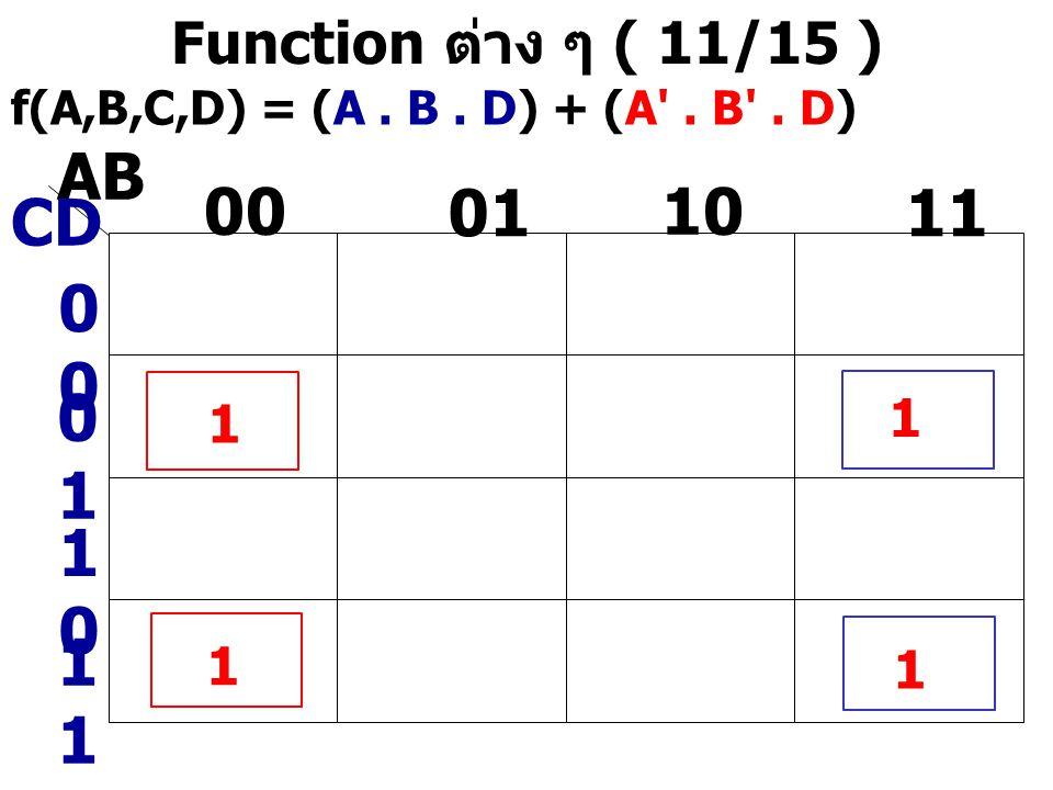 AB 00 01 10 11 CD 00 01 10 11 Function ต่าง ๆ ( 11/15 ) 1 1 1 1