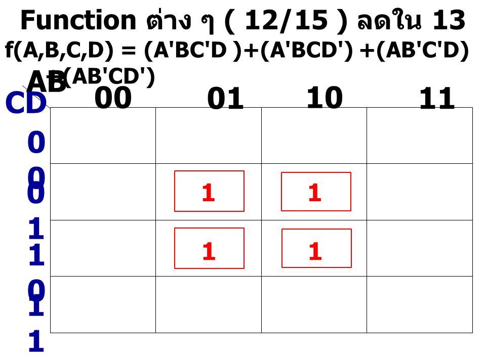 Function ต่าง ๆ ( 12/15 ) ลดใน 13